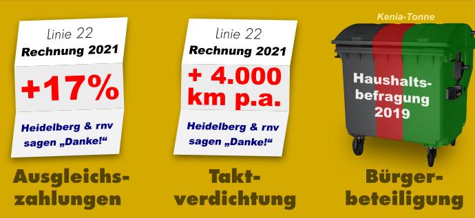 Mehrheitsbeschluss in Eppelheim am 30. November 2020